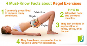 Kegal Exercises